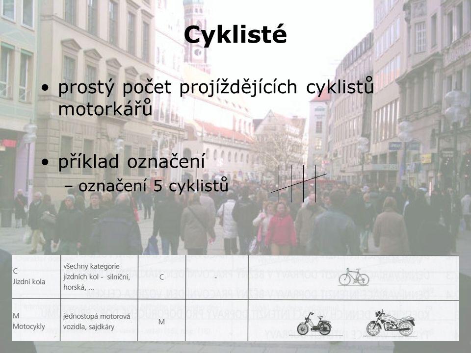 Osobní automobily počet projíždějících osobních automobilů (včetně firemních) příklady označení: –např.