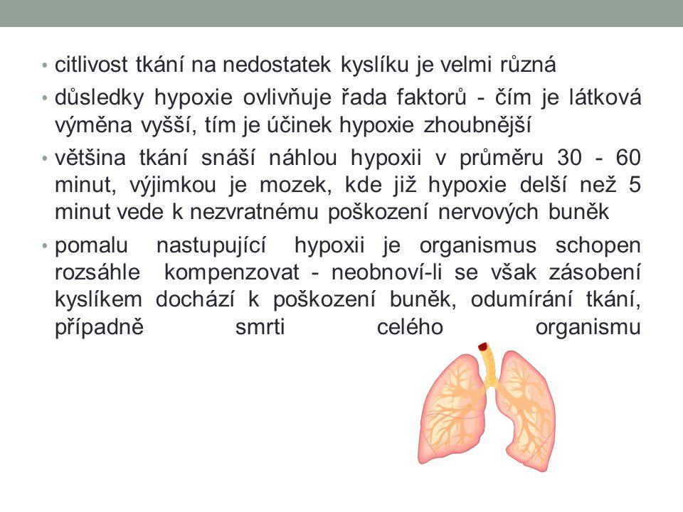 citlivost tkání na nedostatek kyslíku je velmi různá důsledky hypoxie ovlivňuje řada faktorů - čím je látková výměna vyšší, tím je účinek hypoxie zhou