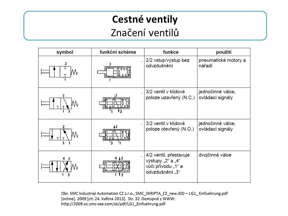 Cestné ventily Značení ventilů