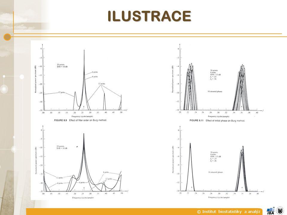 © Institut biostatistiky a analýz ILUSTRACE