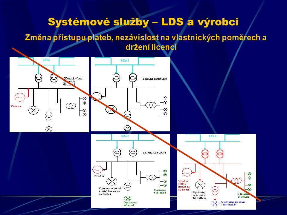 Systémové služby – LDS a výrobci Změna přístupu plateb, nezávislost na vlastnických poměrech a držení licencí