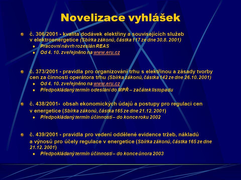 Novelizace vyhlášek č.