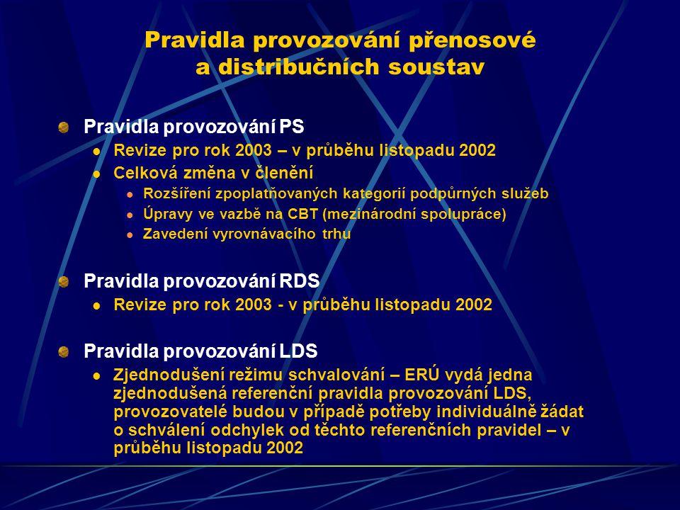 Pravidla provozování přenosové a distribučních soustav Pravidla provozování PS Revize pro rok 2003 – v průběhu listopadu 2002 Celková změna v členění Rozšíření zpoplatňovaných kategorií podpůrných služeb Úpravy ve vazbě na CBT (mezinárodní spolupráce) Zavedení vyrovnávacího trhu Pravidla provozování RDS Revize pro rok 2003 - v průběhu listopadu 2002 Pravidla provozování LDS Zjednodušení režimu schvalování – ERÚ vydá jedna zjednodušená referenční pravidla provozování LDS, provozovatelé budou v případě potřeby individuálně žádat o schválení odchylek od těchto referenčních pravidel – v průběhu listopadu 2002