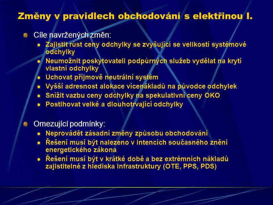 Změny v pravidlech obchodování s elektřinou I.