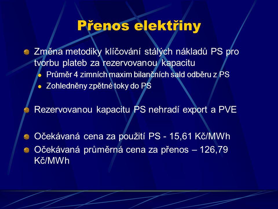 Přenos elektřiny Změna metodiky klíčování stálých nákladů PS pro tvorbu plateb za rezervovanou kapacitu Průměr 4 zimních maxim bilančních sald odběru z PS Zohledněny zpětné toky do PS Rezervovanou kapacitu PS nehradí export a PVE Očekávaná cena za použití PS - 15,61 Kč/MWh Očekávaná průměrná cena za přenos – 126,79 Kč/MWh