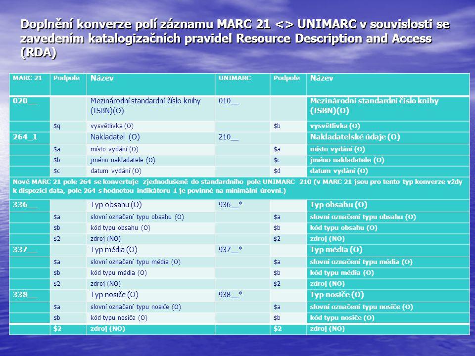 Doplnění konverze polí záznamu MARC 21 <> UNIMARC v souvislosti se zavedením katalogizačních pravidel Resource Description and Access (RDA) MARC 21Podpole Název UNIMARCPodpole Název 020__ Mezinárodní standardní číslo knihy (ISBN)(O) 010__ Mezinárodní standardní číslo knihy (ISBN)(O) $qvysvětlivka (O) $bvysvětlivka (O) 264_1 Nakladatel (O)210__ Nakladatelské údaje (O) $amísto vydání (O) $amísto vydání (O) $bjméno nakladatele (O) $cjméno nakladatele (O) $cdatum vydání (O) $ddatum vydání (O) Nové MARC 21 pole 264 se konvertuje zjednodušeně do standardního pole UNIMARC 210 (v MARC 21 jsou pro tento typ konverze vždy k dispozici data, pole 264 s hodnotou indikátoru 1 je povinné na minimální úrovni.) 336__ Typ obsahu (O)936__* Typ obsahu (O) $aslovní označení typu obsahu (O) $aslovní označení typu obsahu (O) $bkód typu obsahu (O) $bkód typu obsahu (O) $2zdroj (NO) $2zdroj (NO) 337__ Typ média (O)937__* Typ média (O) $aslovní označení typu média (O) $aslovní označení typu média (O) $bkód typu média (O) $bkód typu média (O) $2zdroj (NO) $2zdroj (NO) 338__ Typ nosiče (O)938__* Typ nosiče (O) $aslovní označení typu nosiče (O) $aslovní označení typu nosiče (O) $bkód typu nosiče (O) $bkód typu nosiče (O) $2zdroj (NO) $2zdroj (NO)