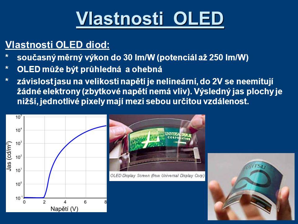 Vlastnosti OLED Vlastnosti OLED diod: *současný měrný výkon do 30 lm/W (potenciál až 250 lm/W) *OLED může být průhledná a ohebná *závislost jasu na velikosti napětí je nelineární, do 2V se neemitují žádné elektrony (zbytkové napětí nemá vliv).