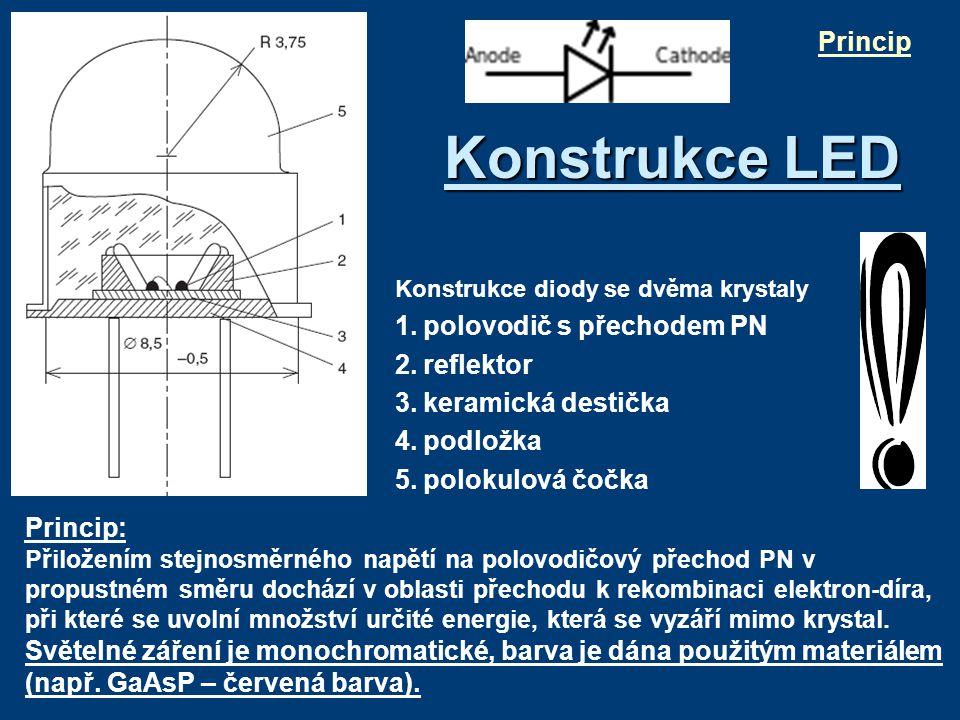 Konstrukce LED Konstrukce diody se dvěma krystaly 1.polovodič s přechodem PN 2.reflektor 3.keramická destička 4.podložka 5.polokulová čočka Princip: Přiložením stejnosměrného napětí na polovodičový přechod PN v propustném směru dochází v oblasti přechodu k rekombinaci elektron-díra, při které se uvolní množství určité energie, která se vyzáří mimo krystal.