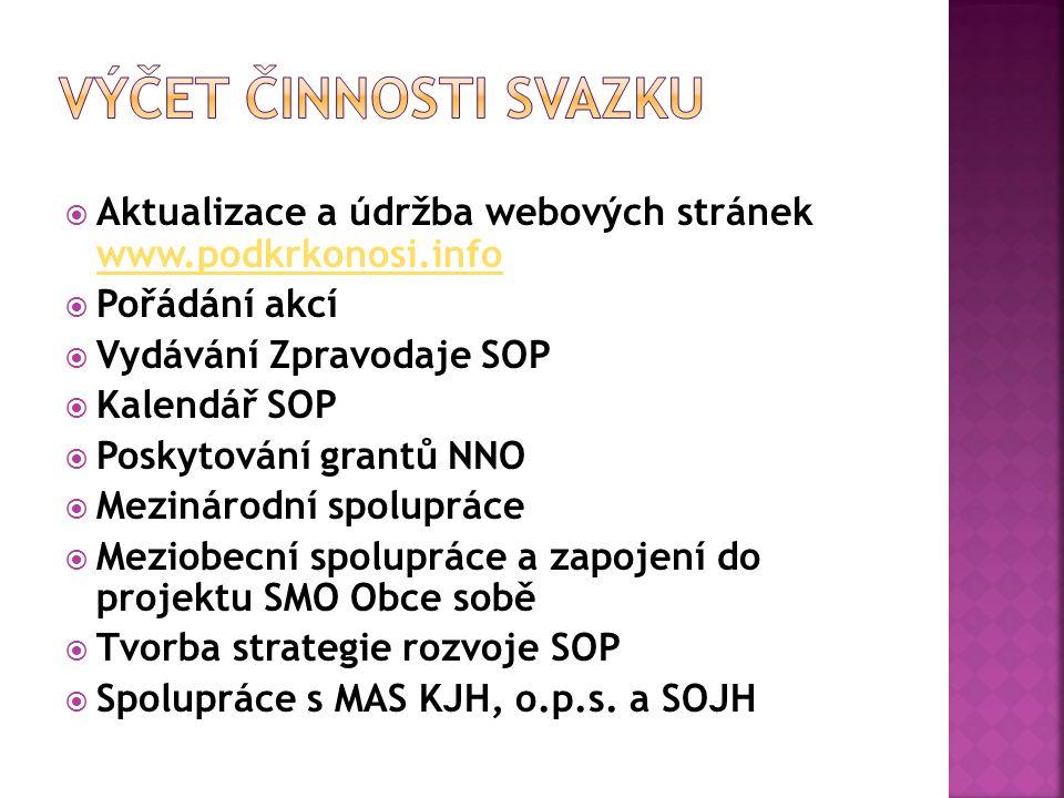  Aktualizace a údržba webových stránek www.podkrkonosi.info www.podkrkonosi.info  Pořádání akcí  Vydávání Zpravodaje SOP  Kalendář SOP  Poskytová