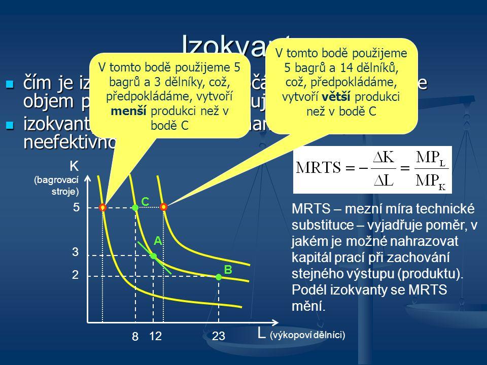 Izokvanty čím je izokvanta dále od počátku os, tím vyšší je objem produktu, jež zobrazuje čím je izokvanta dále od počátku os, tím vyšší je objem prod