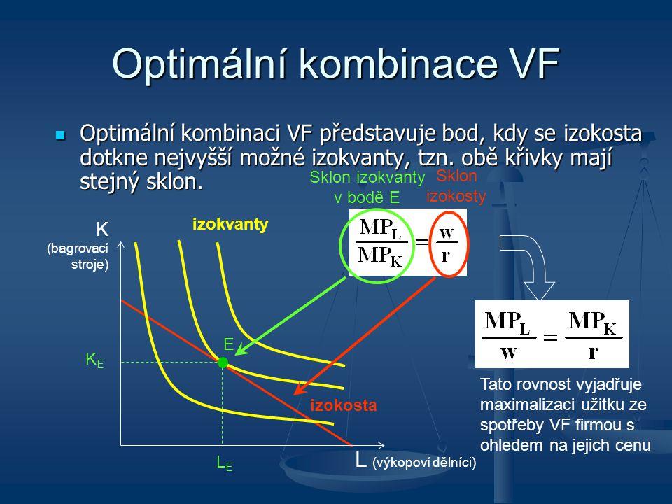 Optimální kombinace VF Optimální kombinaci VF představuje bod, kdy se izokosta dotkne nejvyšší možné izokvanty, tzn. obě křivky mají stejný sklon. Opt