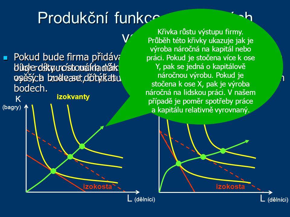 Produkční funkce při změnách vstupů Pokud bude firma přidávat vstupy rovnoměrně, pak se bude díky rostoucím nákladům posouvat izokosta a bude se dotýk