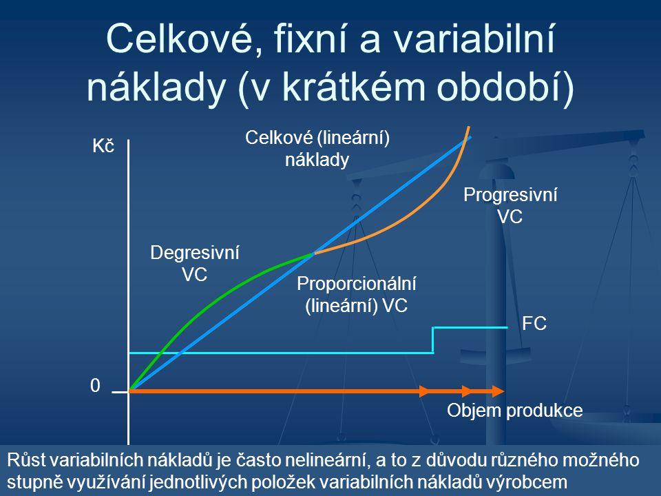 Celkové, fixní a variabilní náklady (v krátkém období) Proporcionální (lineární) VC Degresivní VC Progresivní VC FC 0 Objem produkce Kč Celkové (lineá