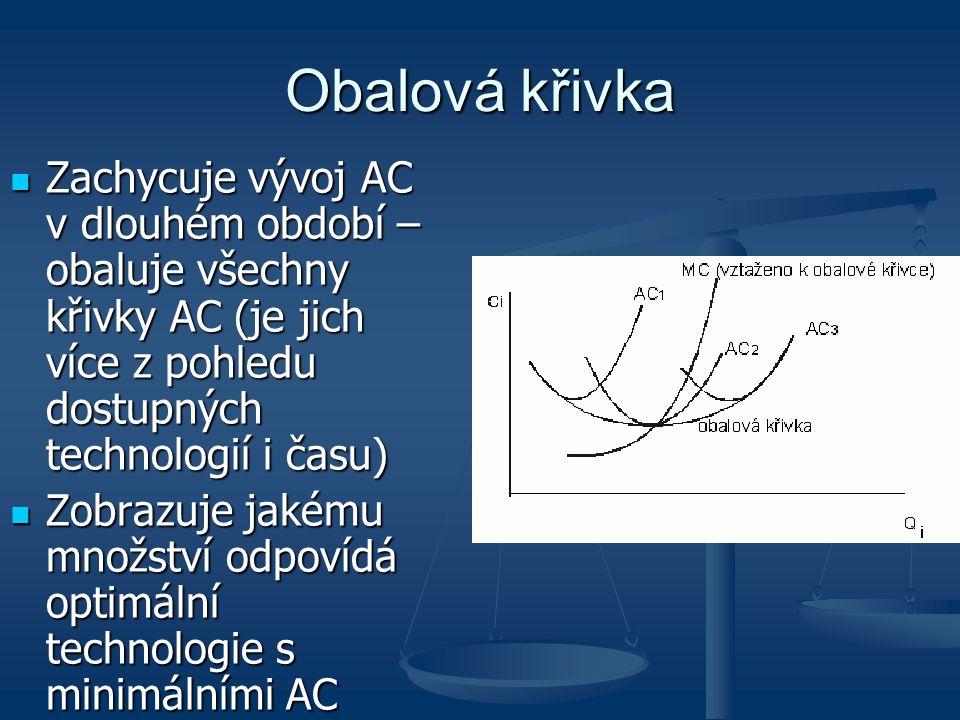 Obalová křivka Zachycuje vývoj AC v dlouhém období – obaluje všechny křivky AC (je jich více z pohledu dostupných technologií i času) Zachycuje vývoj