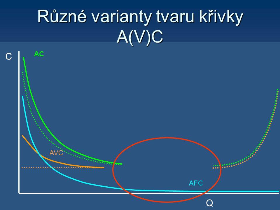 Různé varianty tvaru křivky A(V)C AVC AC AFC Q C