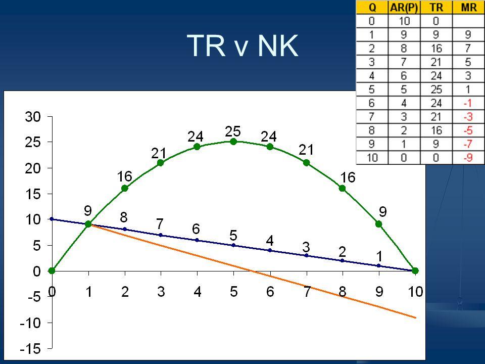 TR v NK