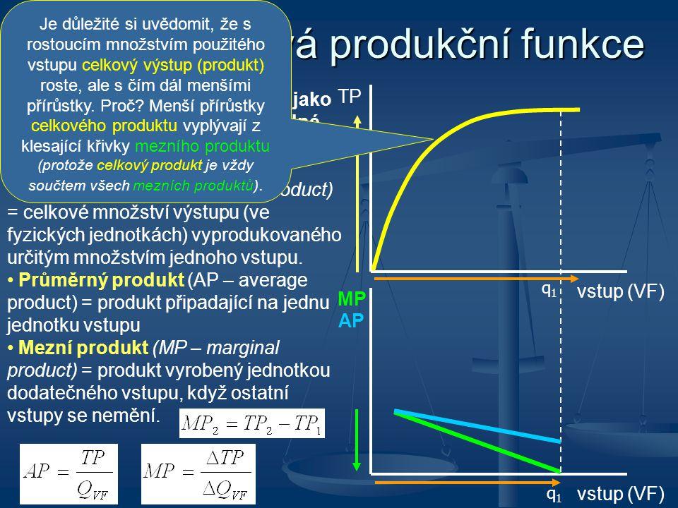 Kategorii produktu je (obdobně jako užitek v teorii spotřebitele) vhodné sledovat z pohledu celkových i mezních veličin: Celkový produkt (TP – total p