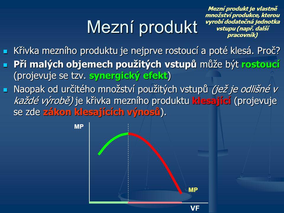 Mezní produkt Křivka mezního produktu je nejprve rostoucí a poté klesá. Proč? Křivka mezního produktu je nejprve rostoucí a poté klesá. Proč? Při malý