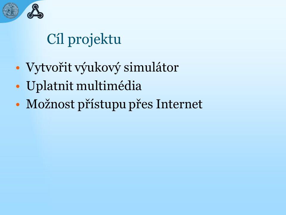 Cíl projektu Vytvořit výukový simulátor Uplatnit multimédia Možnost přístupu přes Internet