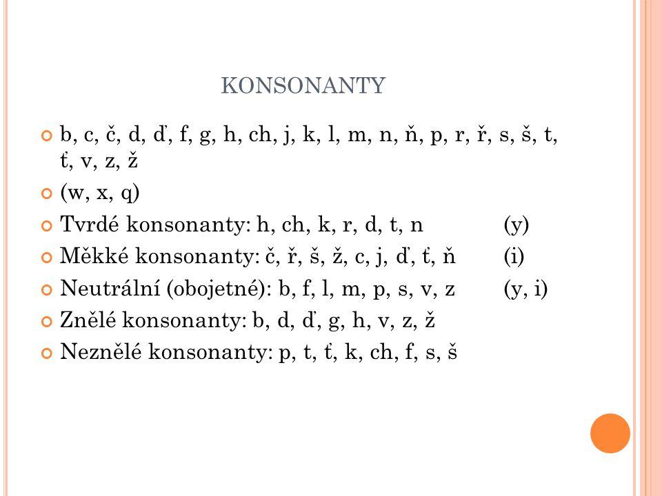 KONSONANTY b, c, č, d, ď, f, g, h, ch, j, k, l, m, n, ň, p, r, ř, s, š, t, ť, v, z, ž (w, x, q) Tvrdé konsonanty: h, ch, k, r, d, t, n(y) Měkké konsonanty: č, ř, š, ž, c, j, ď, ť, ň(i) Neutrální (obojetné): b, f, l, m, p, s, v, z(y, i) Znělé konsonanty: b, d, ď, g, h, v, z, ž Neznělé konsonanty: p, t, ť, k, ch, f, s, š