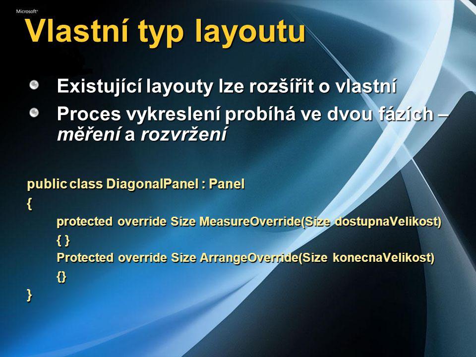 Vlastní typ layoutu Existující layouty lze rozšířit o vlastní Proces vykreslení probíhá ve dvou fázích – měření a rozvržení public class DiagonalPanel : Panel { protected override Size MeasureOverride(Size dostupnaVelikost) { } Protected override Size ArrangeOverride(Size konecnaVelikost) {}}