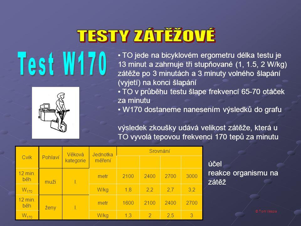 © Tom Vespa TO jede na bicyklovém ergometru délka testu je 13 minut a zahrnuje tři stupňované (1, 1.5, 2 W/kg) zátěže po 3 minutách a 3 minuty volného šlapání (vyjetí) na konci šlapání TO v průběhu testu šlape frekvencí 65-70 otáček za minutu W170 dostaneme nanesením výsledků do grafu výsledek zkoušky udává velikost zátěže, která u TO vyvolá tepovou frekvenci 170 tepů za minutu účel reakce organismu na zátěž CvikPohlaví Věková kategorie Jednotka měření Srovnání 12 min.