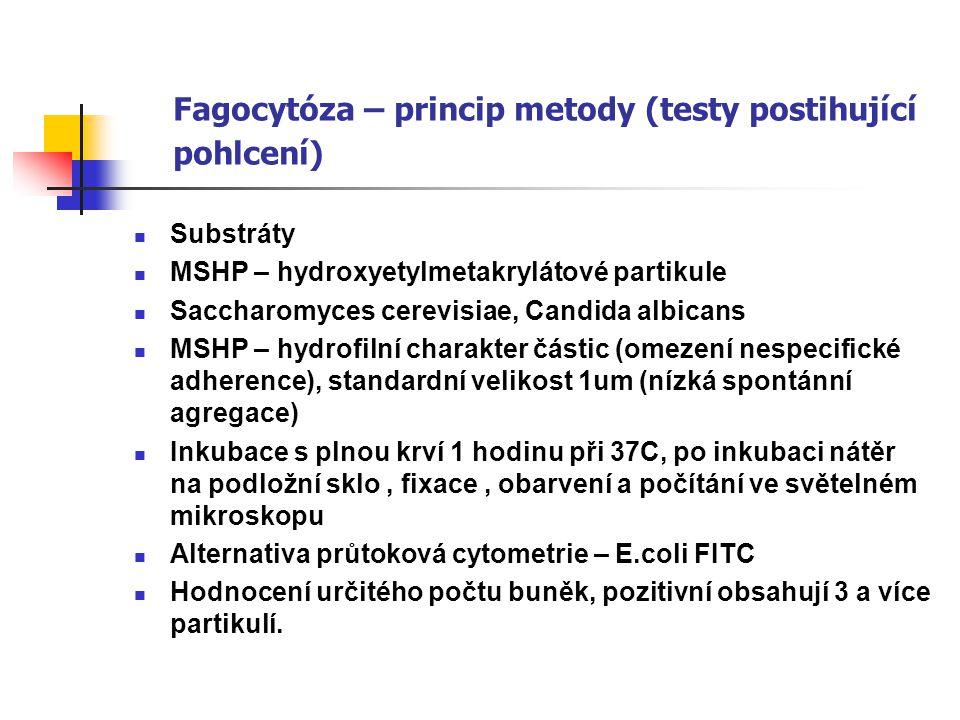 Fagocytóza – princip metody (testy postihující pohlcení) Substráty MSHP – hydroxyetylmetakrylátové partikule Saccharomyces cerevisiae, Candida albicans MSHP – hydrofilní charakter částic (omezení nespecifické adherence), standardní velikost 1um (nízká spontánní agregace) Inkubace s plnou krví 1 hodinu při 37C, po inkubaci nátěr na podložní sklo, fixace, obarvení a počítání ve světelném mikroskopu Alternativa průtoková cytometrie – E.coli FITC Hodnocení určitého počtu buněk, pozitivní obsahují 3 a více partikulí.