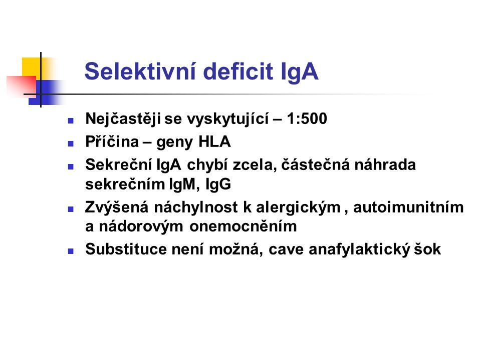 Selektivní deficit IgA Nejčastěji se vyskytující – 1:500 Příčina – geny HLA Sekreční IgA chybí zcela, částečná náhrada sekrečním IgM, IgG Zvýšená náchylnost k alergickým, autoimunitním a nádorovým onemocněním Substituce není možná, cave anafylaktický šok