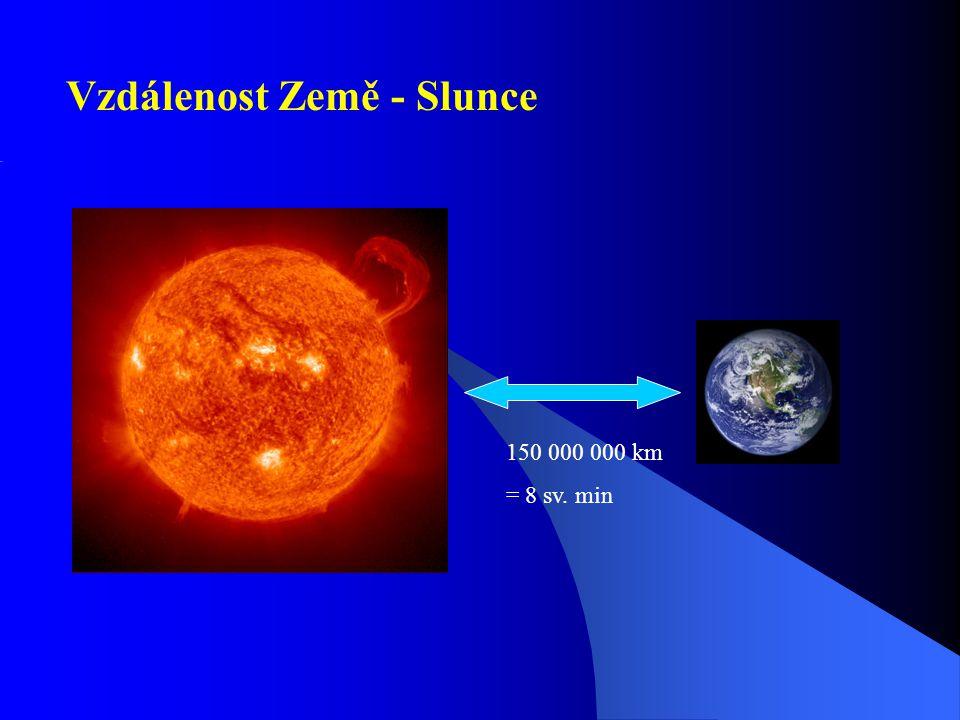 Vzdálenost Země - Slunce 150 000 000 km = 8 sv. min