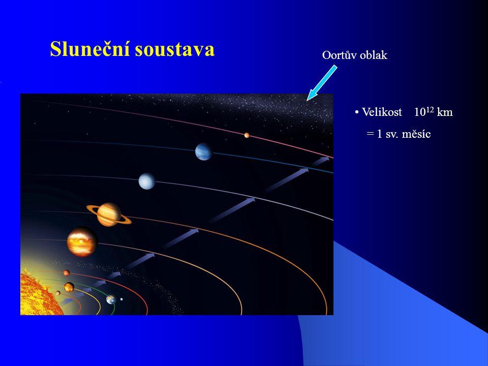 Nejbližší hvěda Proxima Centauri - Vzdálenost od Slunce: 4.22 sv.