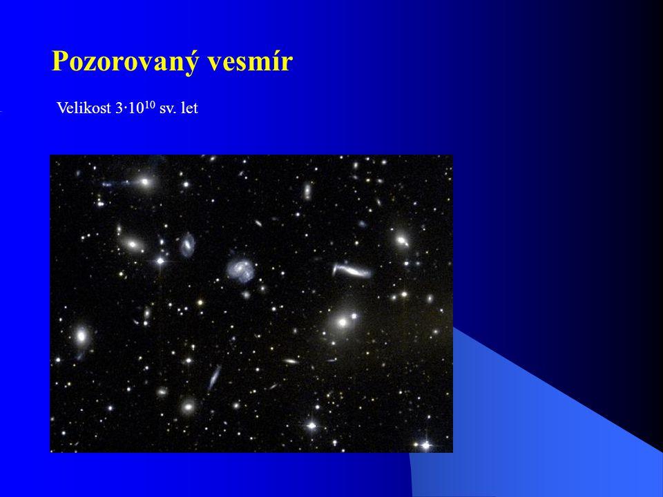 Pozorovaný vesmír Velikost 3·10 10 sv. let