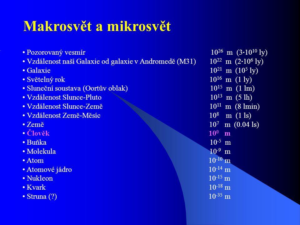 Pozorovaný vesmír 10 26 m (3  10 10 ly) Vzdálenost naší Galaxie od galaxie v Andromedě (M31) 10 22 m (2  10 6 ly) Galaxie 10 21 m (10 5 ly) Světelný rok 10 16 m (1 ly) Sluneční soustava (Oortův oblak) 10 15 m (1 lm) Vzdálenost Slunce-Pluto 10 13 m (5 lh) Vzdálenost Slunce-Země 10 11 m (8 lmin) Vzdálenost Země-Měsíc 10 8 m (1 ls) Země 10 7 m (0.04 ls) Člověk 10 0 m Buňka 10 -5 m Molekula 10 -9 m Atom 10 -10 m Atomové jádro 10 -14 m Nukleon 10 -15 m Kvark 10 -18 m Struna (?) 10 -35 m Makrosvět a mikrosvět