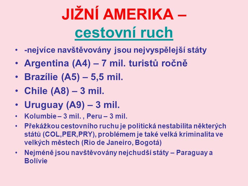 JIŽNÍ AMERIKA – cestovní ruch cestovní ruch -nejvíce navštěvovány jsou nejvyspělejší státy Argentina (A4) – 7 mil. turistů ročně Brazílie (A5) – 5,5 m