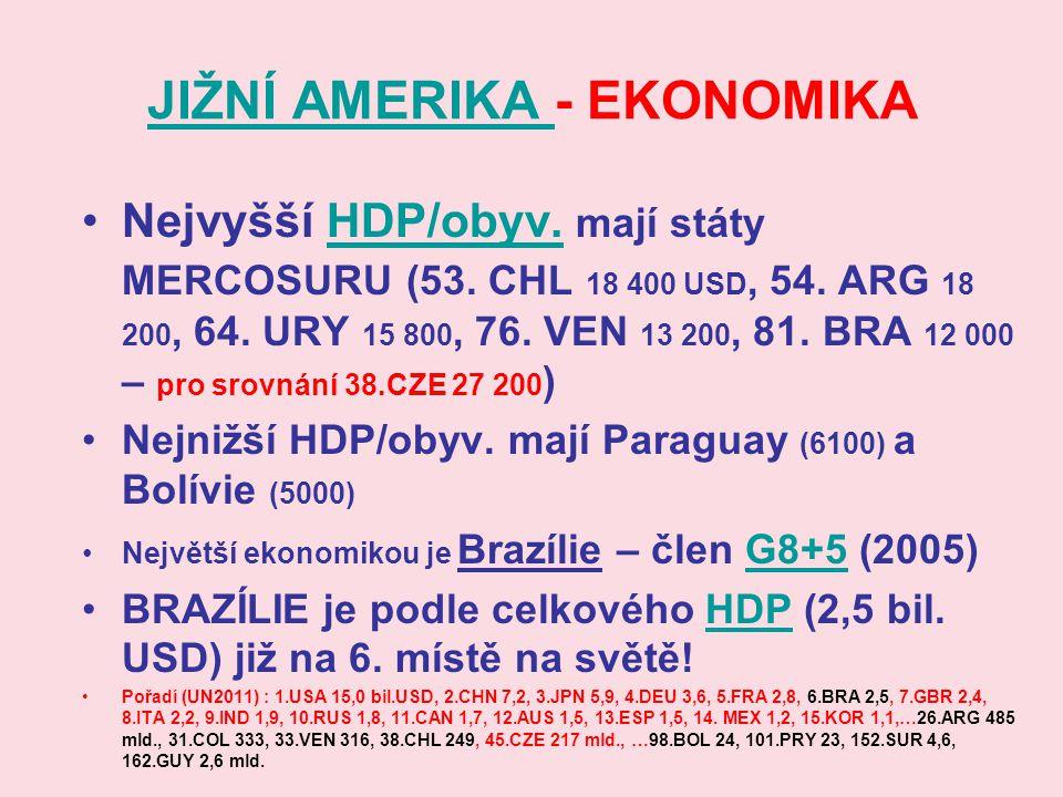 JIŽNÍ AMERIKA JIŽNÍ AMERIKA - EKONOMIKA Nejvyšší HDP/obyv. mají státy MERCOSURU (53. CHL 18 400 USD, 54. ARG 18 200, 64. URY 15 800, 76. VEN 13 200, 8