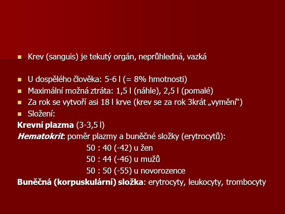 """Krev (sanguis) je tekutý orgán, neprůhledná, vazká Krev (sanguis) je tekutý orgán, neprůhledná, vazká U dospělého člověka: 5-6 l (= 8% hmotnosti) U dospělého člověka: 5-6 l (= 8% hmotnosti) Maximální možná ztráta: 1,5 l (náhle), 2,5 l (pomalé) Maximální možná ztráta: 1,5 l (náhle), 2,5 l (pomalé) Za rok se vytvoří asi 18 l krve (krev se za rok 3krát """"vymění ) Za rok se vytvoří asi 18 l krve (krev se za rok 3krát """"vymění ) Složení: Složení: Krevní plazma (3-3,5 l) Hematokrit: poměr plazmy a buněčné složky (erytrocytů): 50 : 40 (-42) u žen 50 : 40 (-42) u žen 50 : 44 (-46) u mužů 50 : 44 (-46) u mužů 50 : 50 (-55) u novorozence 50 : 50 (-55) u novorozence Buněčná (korpuskulární) složka: erytrocyty, leukocyty, trombocyty"""