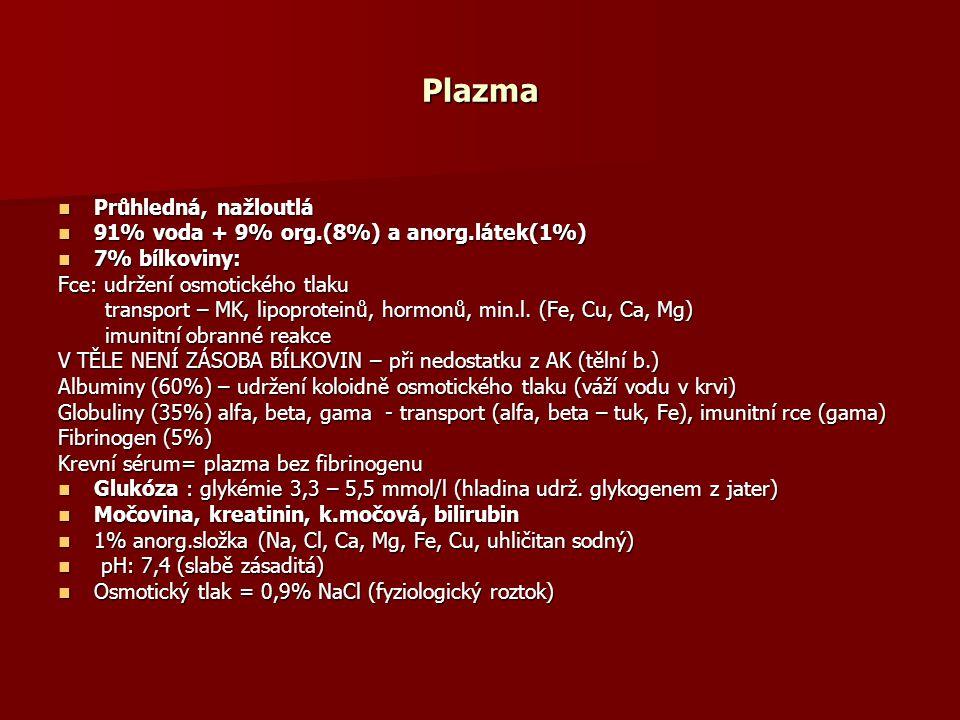Plazma Průhledná, nažloutlá Průhledná, nažloutlá 91% voda + 9% org.(8%) a anorg.látek(1%) 91% voda + 9% org.(8%) a anorg.látek(1%) 7% bílkoviny: 7% bílkoviny: Fce: udržení osmotického tlaku transport – MK, lipoproteinů, hormonů, min.l.