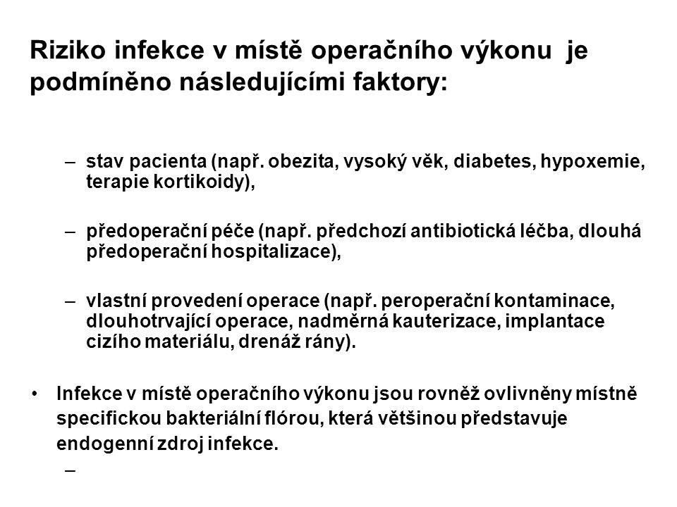 Riziko infekce v místě operačního výkonu je podmíněno následujícími faktory: –stav pacienta (např. obezita, vysoký věk, diabetes, hypoxemie, terapie k