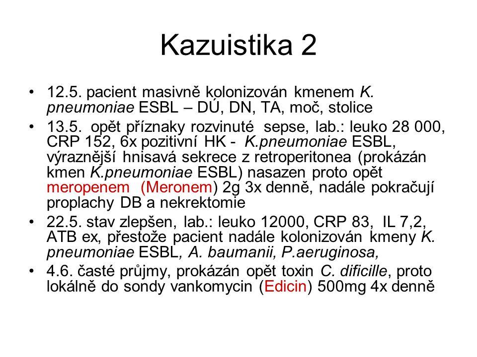 Kazuistika 2 12.5. pacient masivně kolonizován kmenem K. pneumoniae ESBL – DÚ, DN, TA, moč, stolice 13.5. opět příznaky rozvinuté sepse, lab.: leuko 2