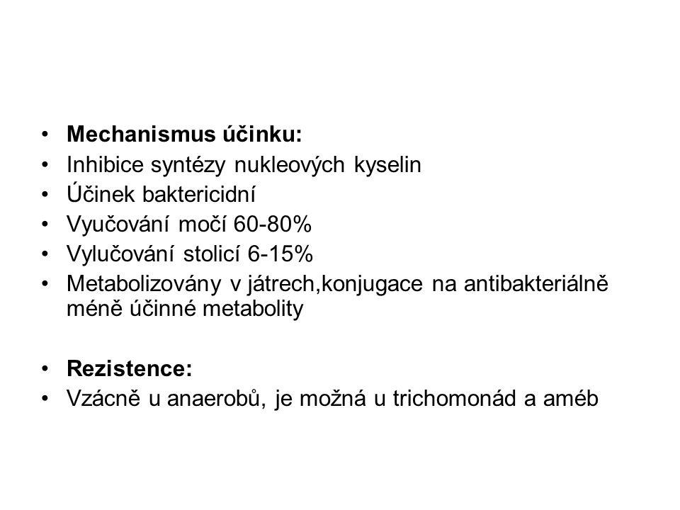 Mechanismus účinku: Inhibice syntézy nukleových kyselin Účinek baktericidní Vyučování močí 60-80% Vylučování stolicí 6-15% Metabolizovány v játrech,ko