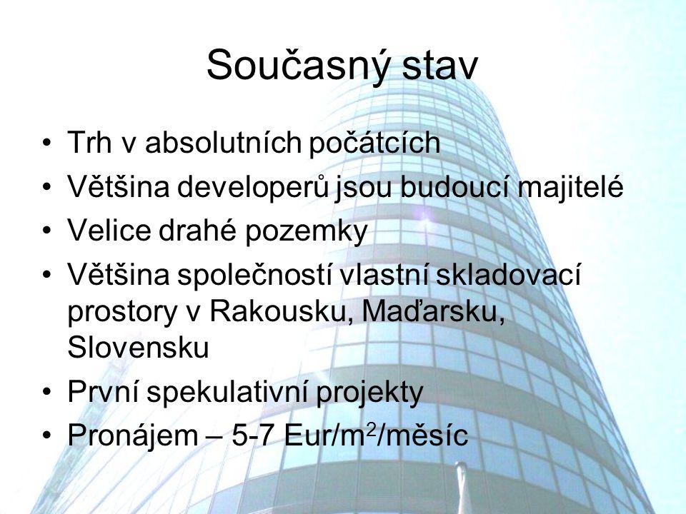 Současný stav Trh v absolutních počátcích Většina developerů jsou budoucí majitelé Velice drahé pozemky Většina společností vlastní skladovací prostory v Rakousku, Maďarsku, Slovensku První spekulativní projekty Pronájem – 5-7 Eur/m 2 /měsíc