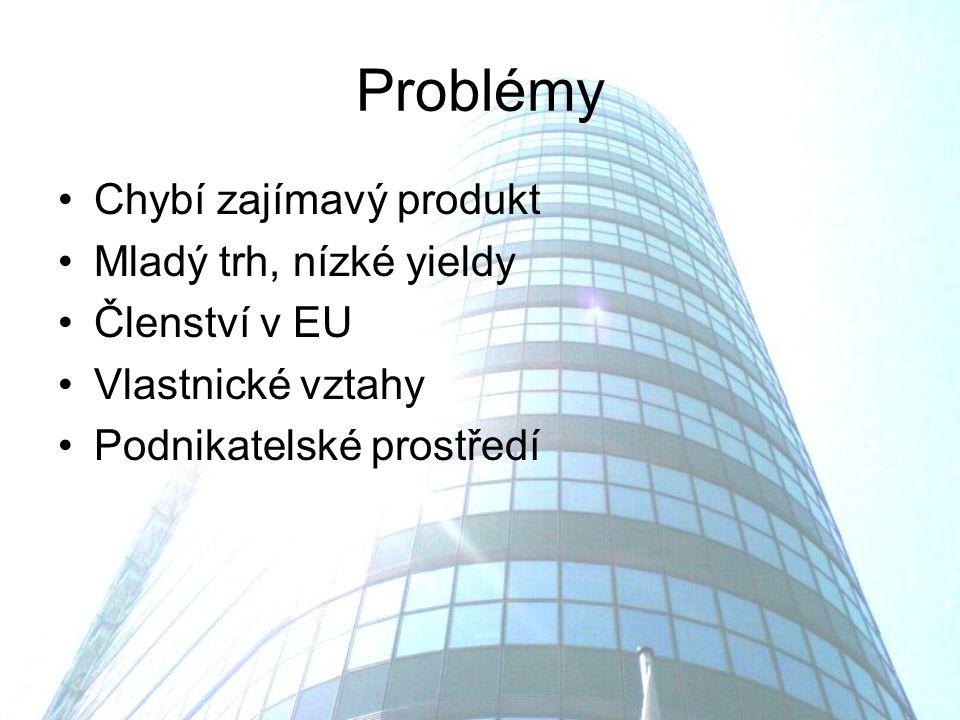 Problémy Chybí zajímavý produkt Mladý trh, nízké yieldy Členství v EU Vlastnické vztahy Podnikatelské prostředí
