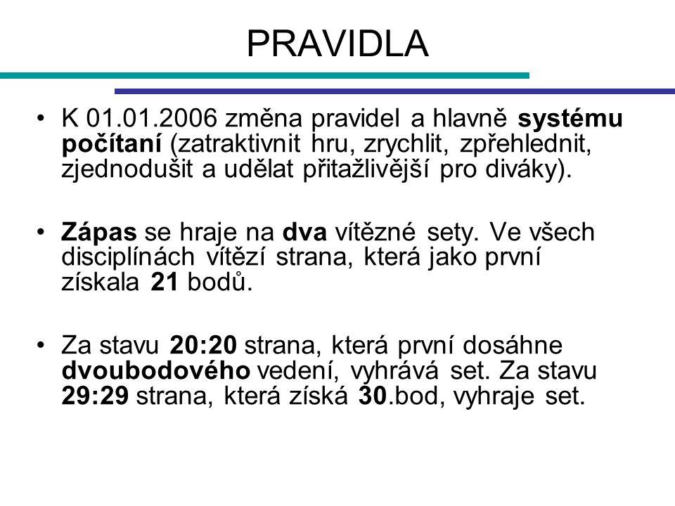 PRAVIDLA K 01.01.2006 změna pravidel a hlavně systému počítaní (zatraktivnit hru, zrychlit, zpřehlednit, zjednodušit a udělat přitažlivější pro diváky
