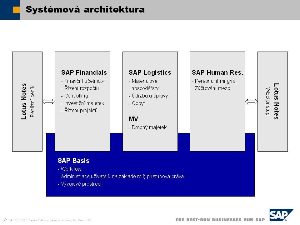  SAP ČR 2003, Řešení SAP pro veřejnou správu, Jan Renc / 12 Systémová architektura