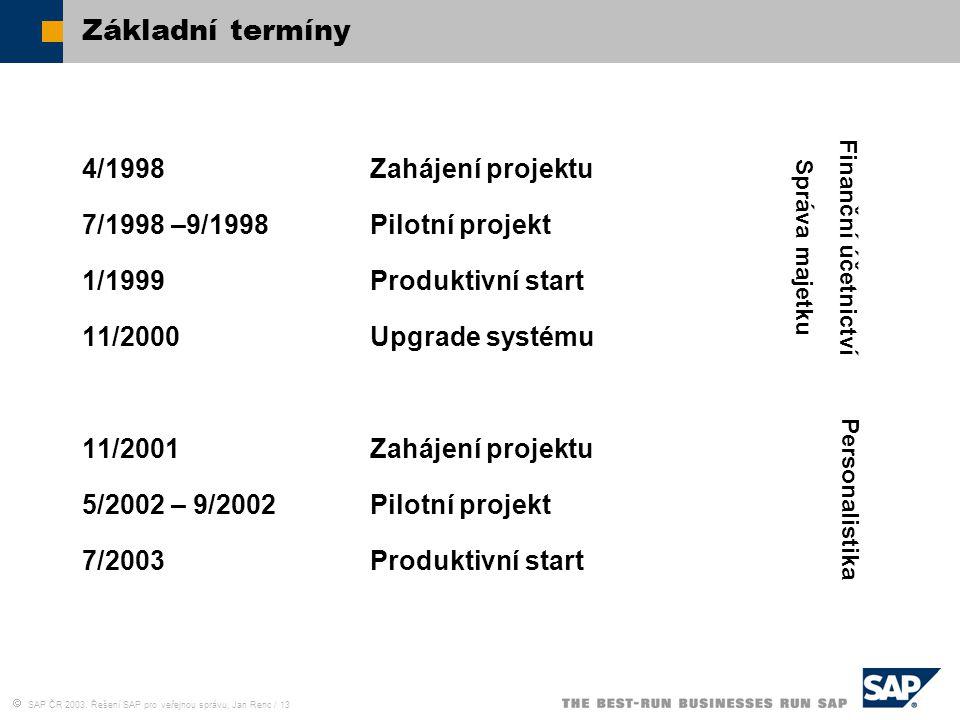  SAP ČR 2003, Řešení SAP pro veřejnou správu, Jan Renc / 13 Základní termíny 4/1998Zahájení projektu 7/1998 –9/1998Pilotní projekt 1/1999Produktivní
