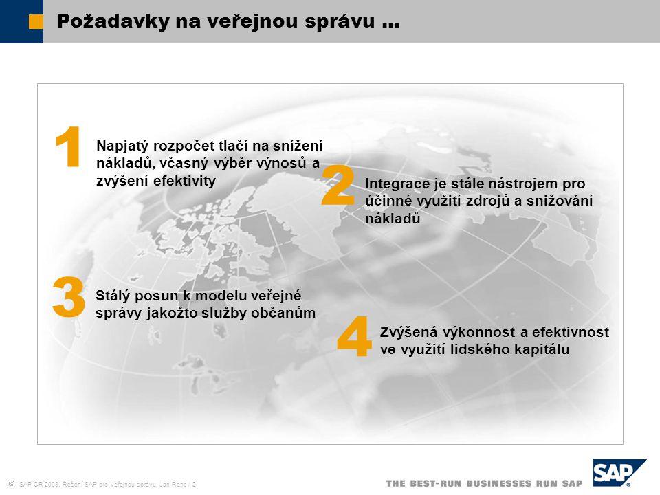  SAP ČR 2003, Řešení SAP pro veřejnou správu, Jan Renc / 2 Požadavky na veřejnou správu... 1 Napjatý rozpočet tlačí na snížení nákladů, včasný výběr