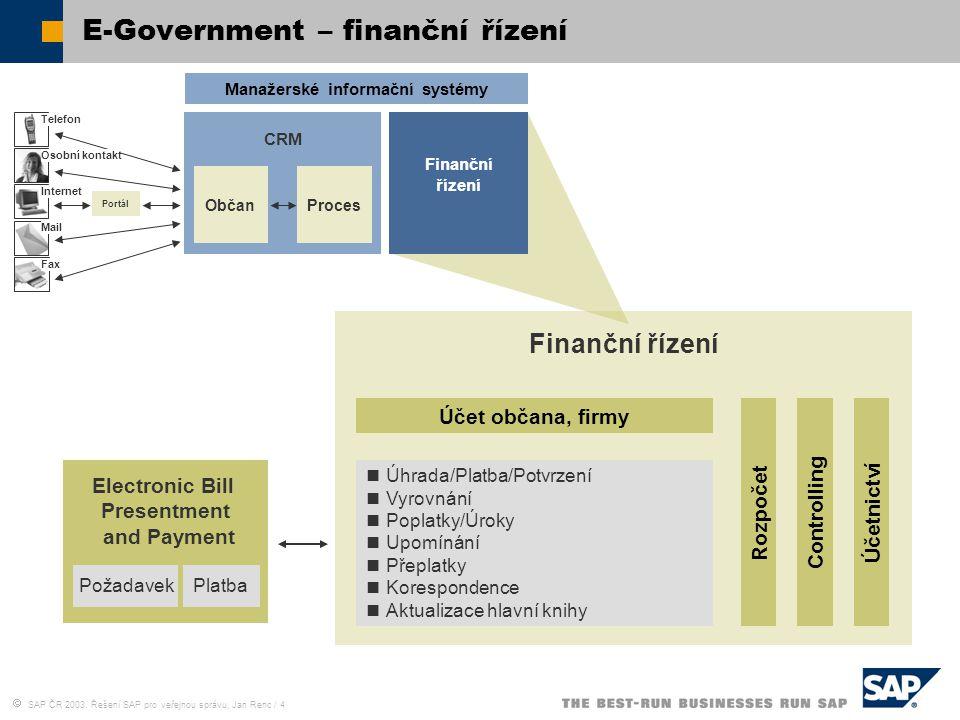  SAP ČR 2003, Řešení SAP pro veřejnou správu, Jan Renc / 4 E-Government – finanční řízení Manažerské informační systémy Finanční řízení RozpočetContr
