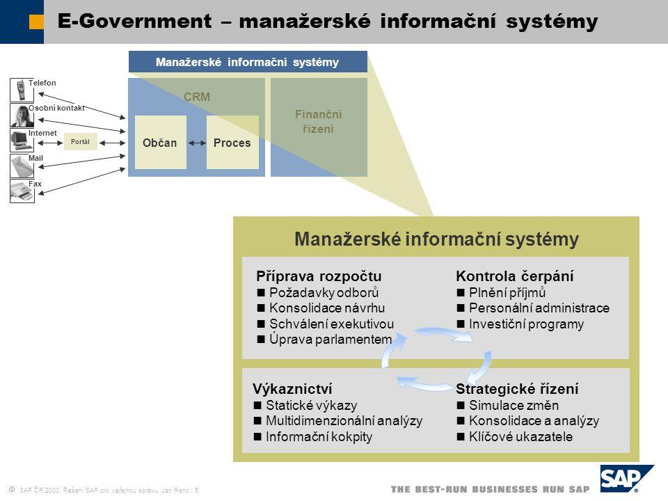  SAP ČR 2003, Řešení SAP pro veřejnou správu, Jan Renc / 6 Procesní aspekty řešení  Datová konzistence napříč celou organizací  Integrace produktů ostatních dodavatelů  Centralizace a automatizace vnitřních agend  Podpora vnitřních procesů nezávisle na informačních systémech  Zprůhlednění finančních toků  Integrace na bázi procesní logiky  Správa uživatelů na základě jejich rolí