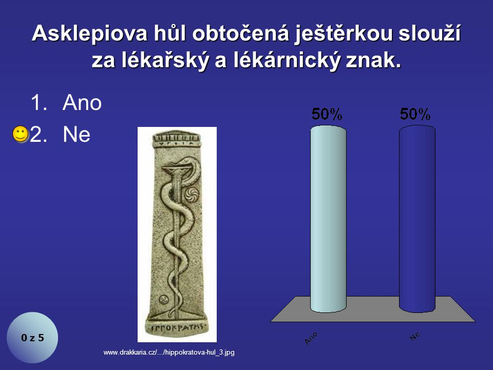 Asklepiova hůl obtočená ještěrkou slouží za lékařský a lékárnický znak.