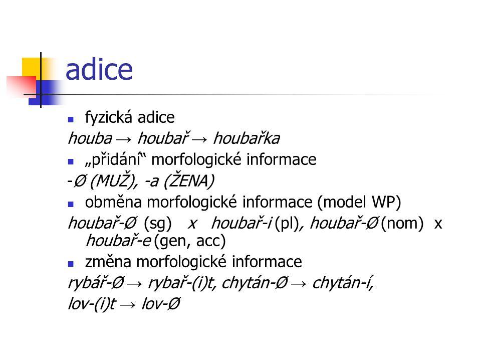 """adice fyzická adice houba → houbař → houbařka """"přidání"""" morfologické informace -Ø (MUŽ), -a (ŽENA) obměna morfologické informace (model WP) houbař-Ø ("""