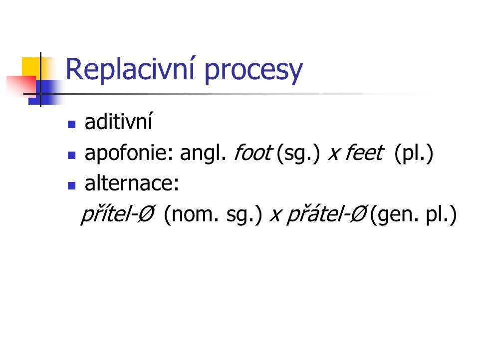 Replacivní procesy aditivní apofonie: angl. foot (sg.) x feet (pl.) alternace: přítel-Ø (nom. sg.) x přátel-Ø (gen. pl.)